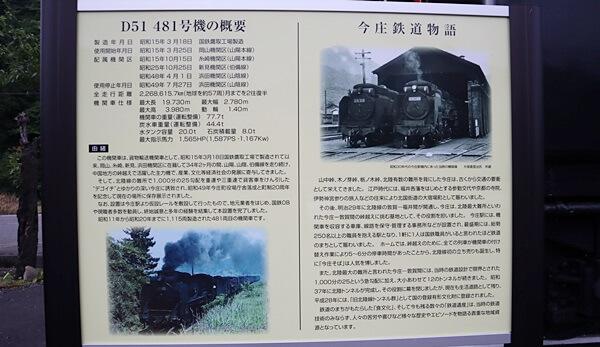 蒸気機関車の歴史