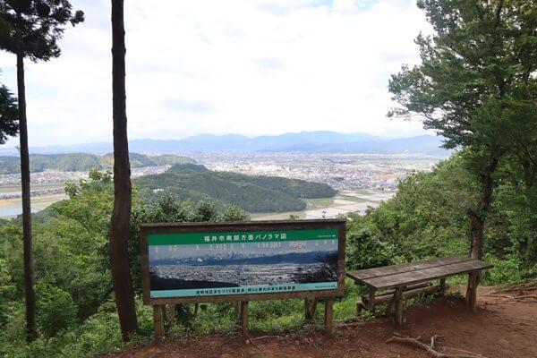 城山のパノラマ図